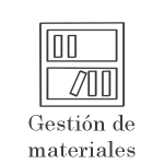 Test de gestión de materiales